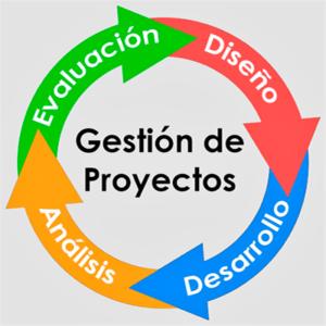 gerencia.de.proyectos.de.ingeotest.com.en.lima.peru